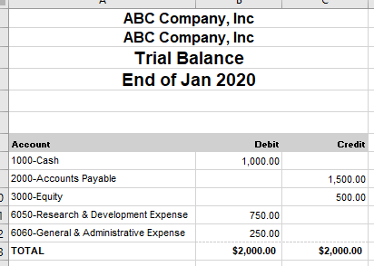 Final QuickBooks to NetSuite trial balance