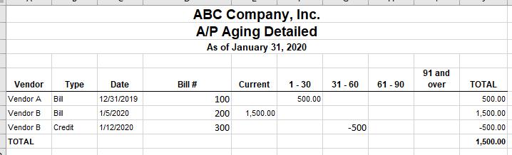 QBO accounts payable aging open transactions