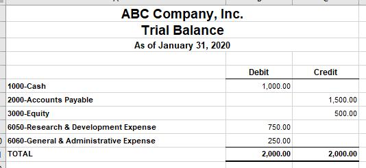 QBO trial balance net change je