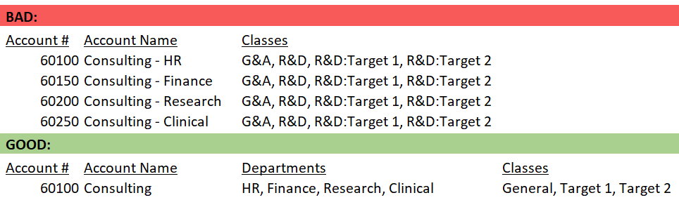 Account and Class structure example-2
