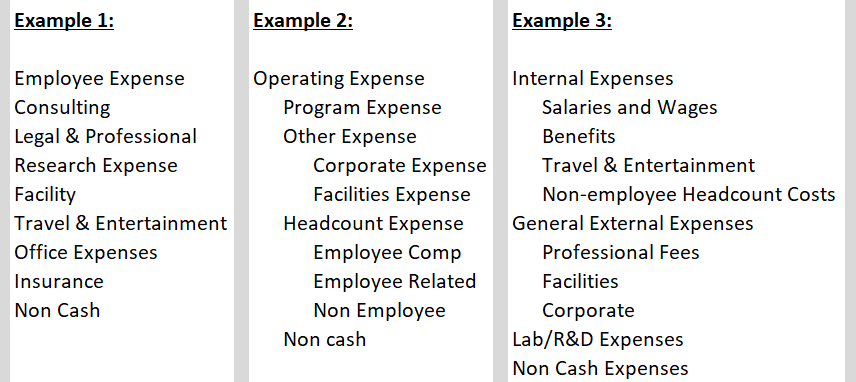 Example OpEx Structures