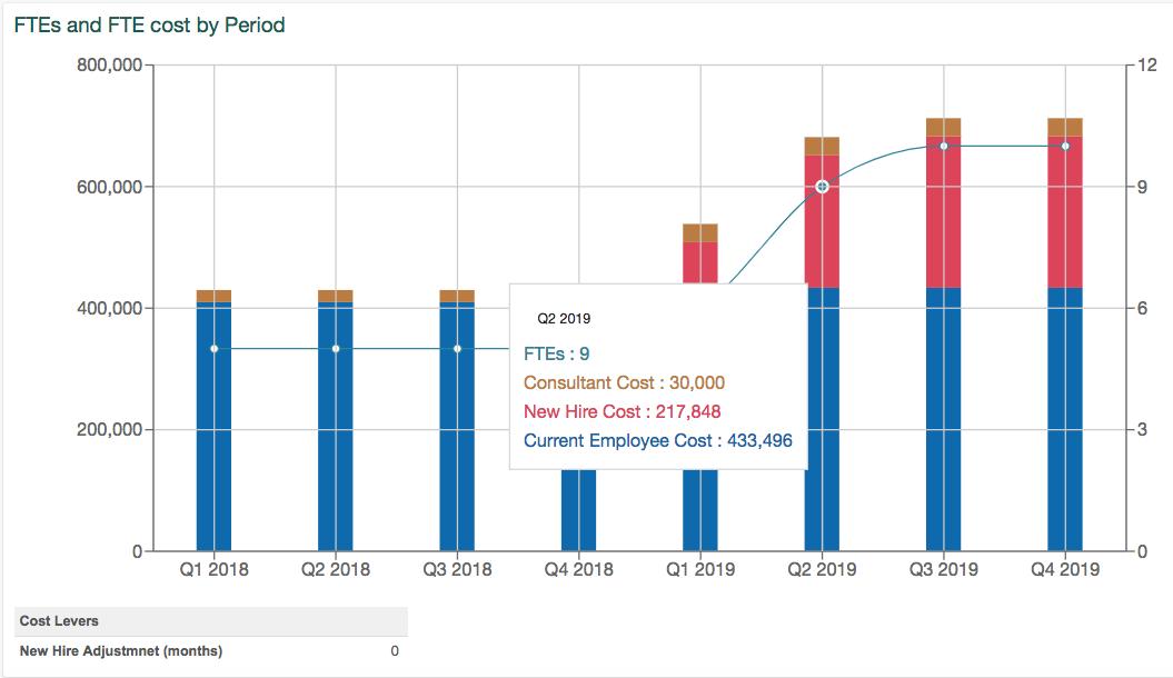 intheBlk - headcount graph